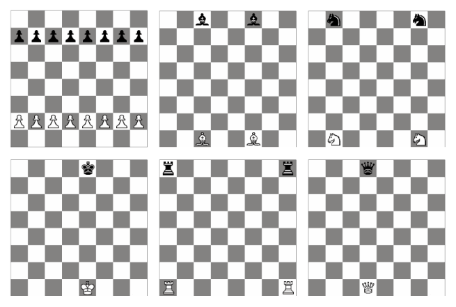 chessboard decomposition
