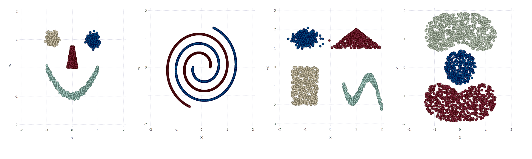 Large Scale Spectral Clustering with Landmark-Based