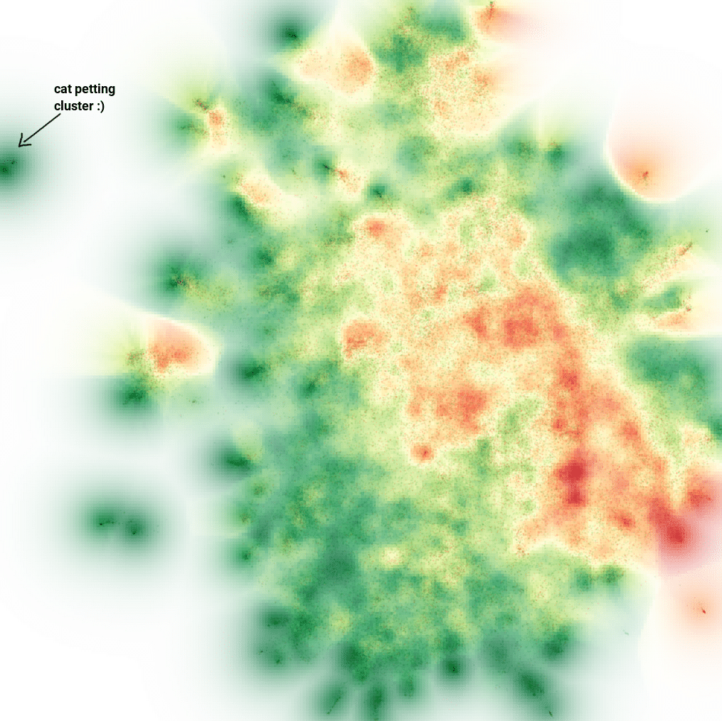 clustering of UMAP 2d points